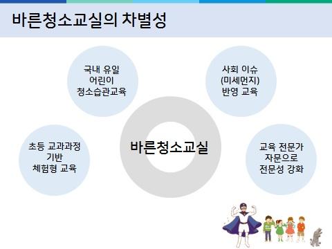 바른청소교실의 차별성 - 국내유일 어린이 청소습관교육, 사회이슈(미세먼지) 반영교육, 초등교과과정 기반 체험형 교육, 교육전문가 자문으로 전문성 강화